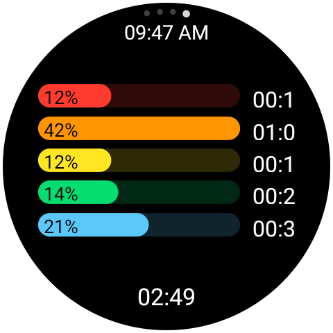 FITIV Pulse: Heart Rate Monitor + Workout Tracker android2mod screenshots 13
