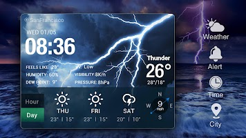 OS Style Daily live weather forecast