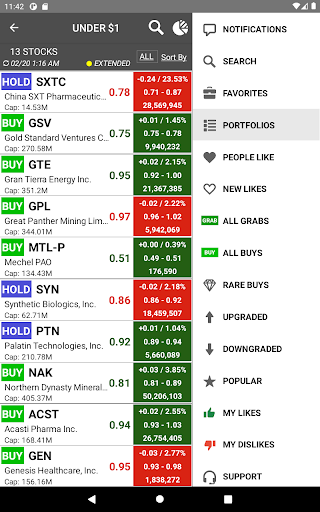Foto do Penny Stocks Trading Scans