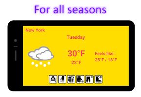 Weatherproof - Weather & Clothes