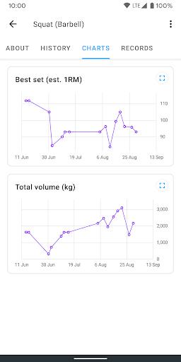 Strong - Workout Tracker Gym Log 2.5.9 Screenshots 5