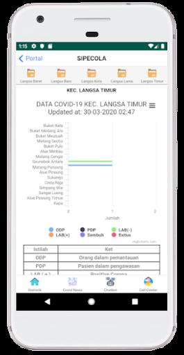 Langsa Carong 2.0 Screenshots 4