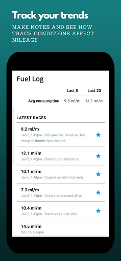 Fuel Calculator by So Dialed screenshot 3