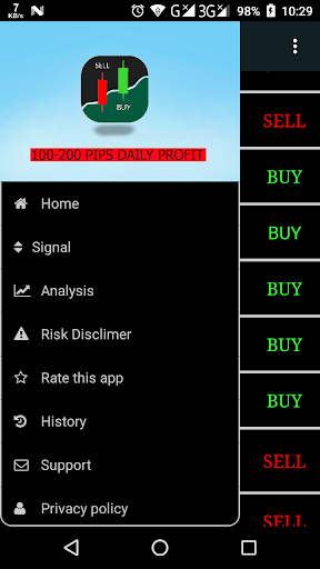 Forex Signals-Live Buy/sell  Paidproapk.com 1