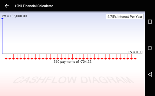 10bii Financial Calculator  screenshots 23