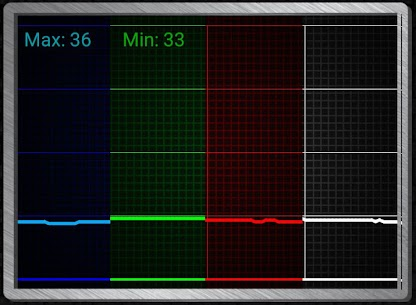 Ultimate EMF Detector Special For Pc (Free Download – Windows 10/8/7 And Mac) 2