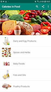 Food Calculator: Calories, Protein, Carbs, Fat