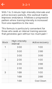 3-2-1 Go ! (17 HIIT Workout Designs)