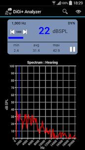 DiGi+ SPL Audio Analyzer For Pc 2020 (Windows, Mac) Free Download 3