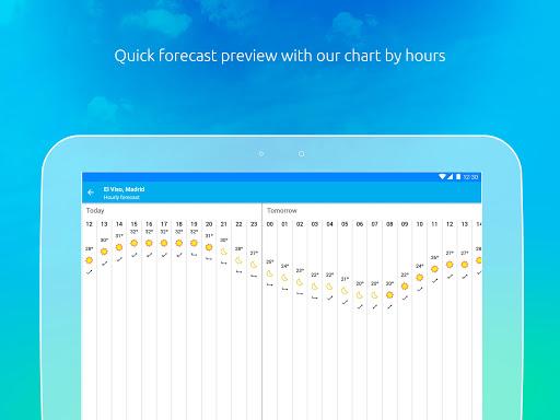 weather by eltiempo.es screenshot 3