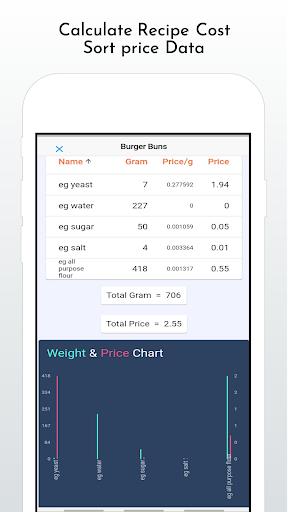 Recipe Cost Calculator - Baker Assistant - Bakery 1.0.1 screenshots 1