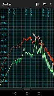 Audizr - Spectrum Analyzer