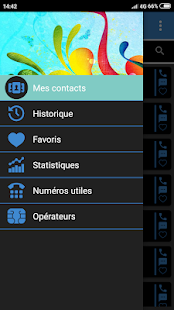 Contacts by Operator Morocco