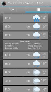 Weather Clock 8