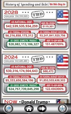 US Debt Clock .orgのおすすめ画像2