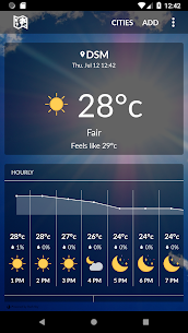 Tanzania Weather  Apps For Pc | How To Install (Windows 7, 8, 10 And Mac) 1