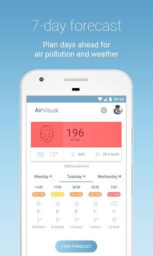 Air Quality | AirVisual  Screenshots 3