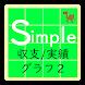 シンプル収支のday複数入力バージョン - Androidアプリ