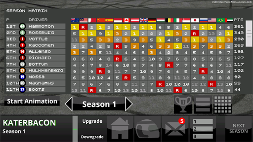 Fastest Lap Racing Manager 0.384 de.gamequotes.net 5