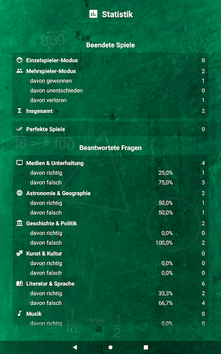 Besserwisser  screenshots 15