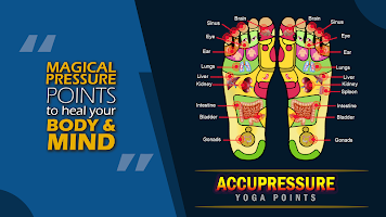 Accupressure Yoga Point Tips