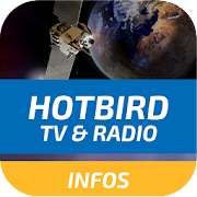 HotBird TV and RADIO Channels INFOS