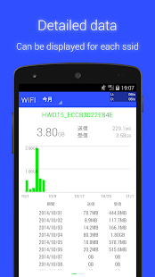 Data Usage Monitor Screenshot