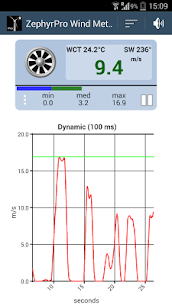 Zephyrus Pro Anemometer For Pc – Windows 7, 8, 10 & Mac – Free Download 2