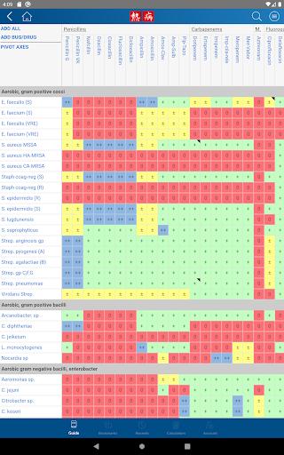 Sanford Guide:Antimicrobial Rx 4.2.15 Screenshots 9