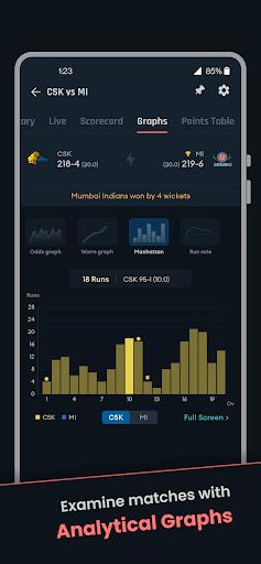 Cricket Exchange - Live Score & Analysis apktram screenshots 4