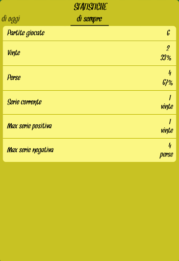 Asso Piglia Tutto 1.1.22 screenshots 23