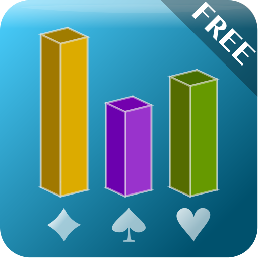 Equity App Free