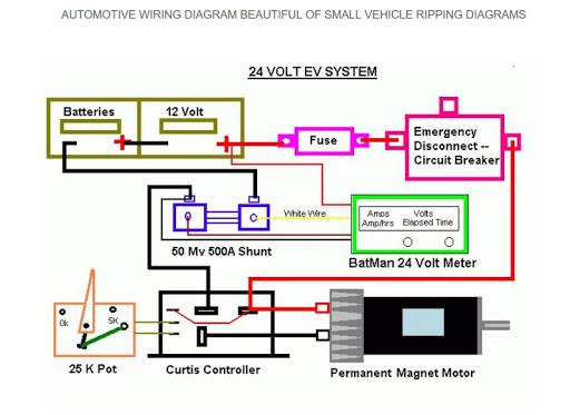 vehicle wiring diagram app store data  revenue download