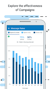 AWeber Email Stats on the Go