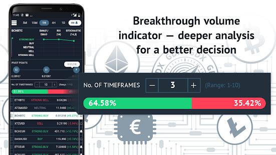 bitcoin mod di trading
