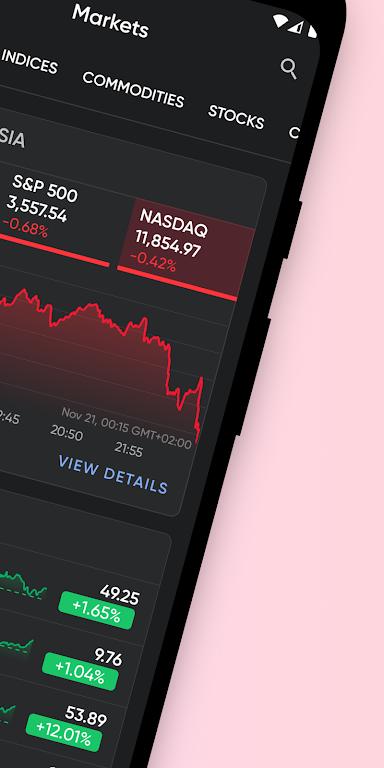 Stoxy PRO - Stock Market. Finance. Investment News poster 10