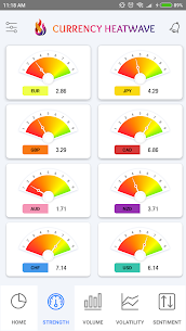 Currency Heatwave FX  Forex trading strength meter Apk 5