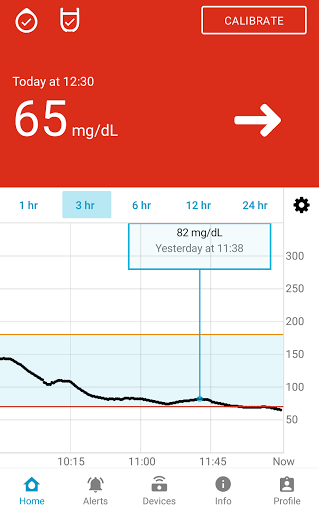 GlucoMen Day CGM: Real-Time Glucose Monitoring 1.5.0 Screenshots 2