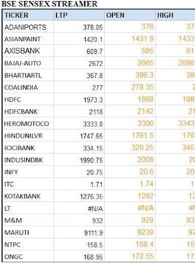 India NSE Stock Shares Market BSE Sensex Nifty 1.1 Screenshots 2