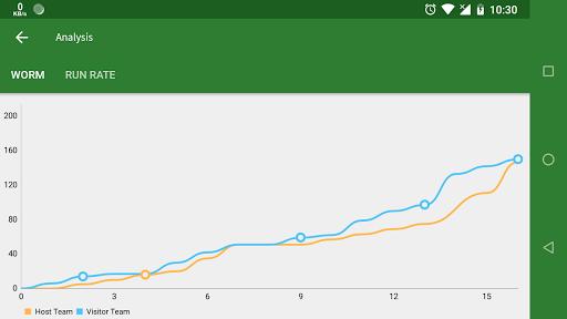 Cricket Scorer 2.9.0 Screenshots 7