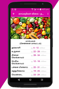 Tamilnadu Daily Vegetable Prices For Pc – Free Download On Windows 7, 8, 10 And Mac 2