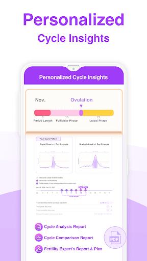 Premom Ovulation App. Fertility & Period Tracker apktram screenshots 2