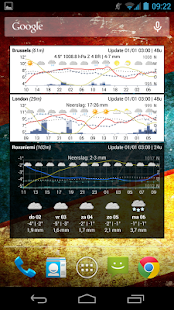 Meteogram Weather Widget - Donate version Screenshot