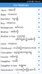 Daily Words English to Myanmar 3