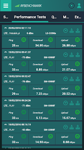RfBenchmark Mobile Internet Test and QoS Ranking