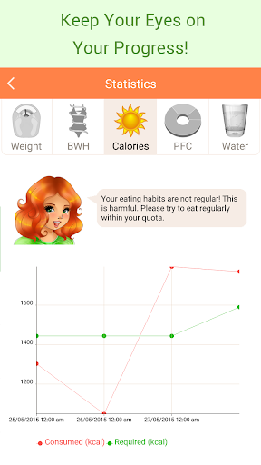 Foto do Lose weight without dieting