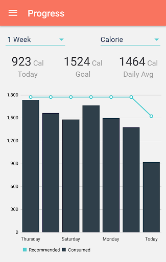 MyPlate Calorie Tracker 3.5.3(8) Screenshots 6