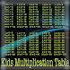 キッズ乗算表 - Androidアプリ