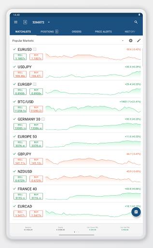 Indicatori Nel Trading, indicatori nel trading