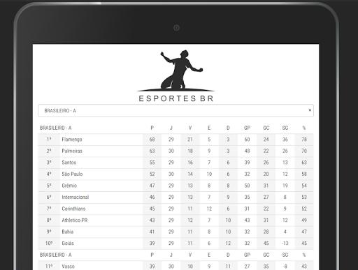 EsportesBR - Agenda do futebol 5.8 Screenshots 4